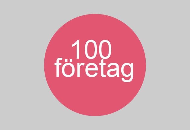 Hurra! Nu är 100 företag godkända för märkningen!
