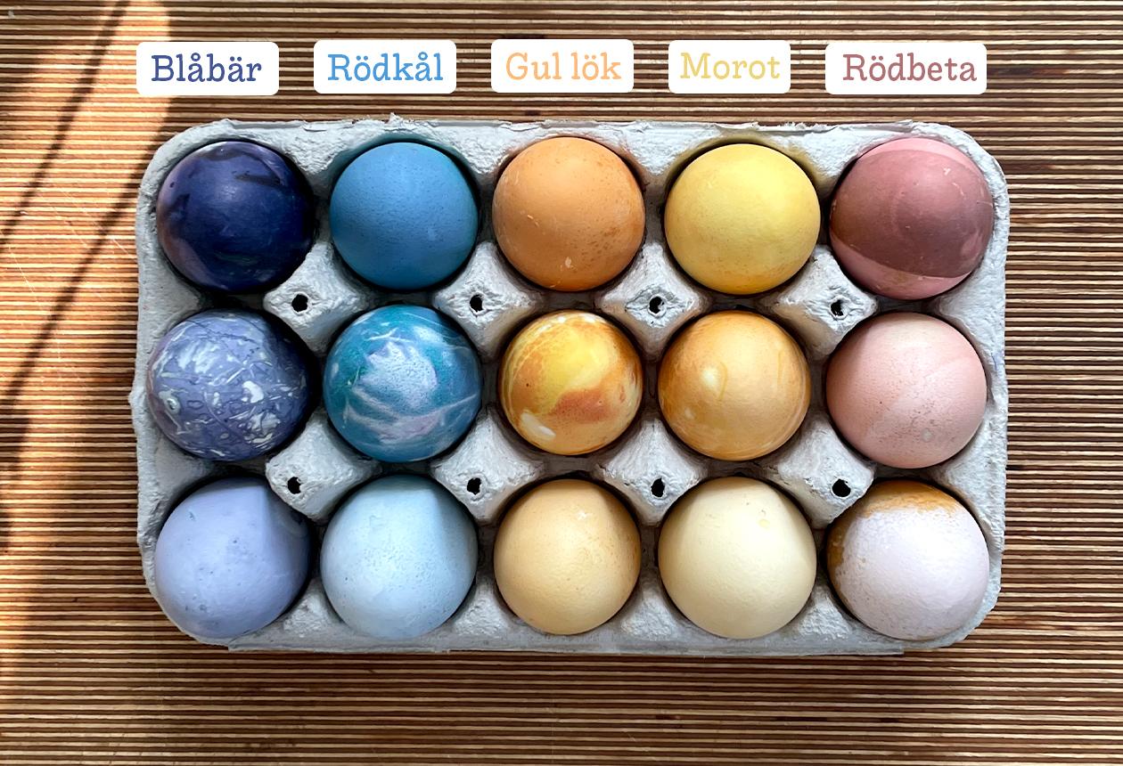 färga ägg naturligt färger